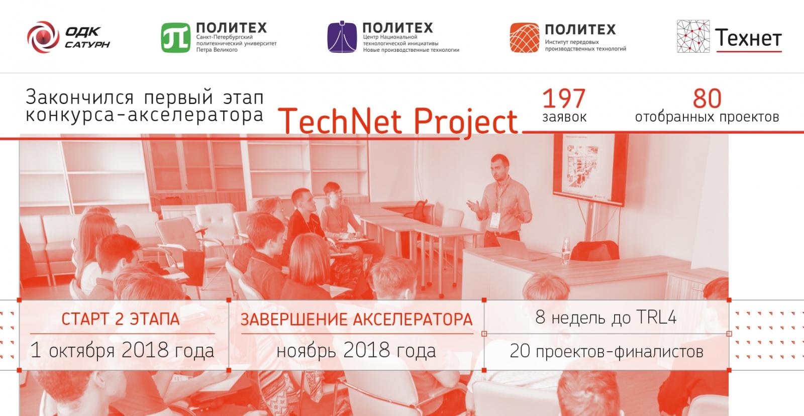 TechNet Project: старт акселерационной программы Центра НТИ СПбПУ
