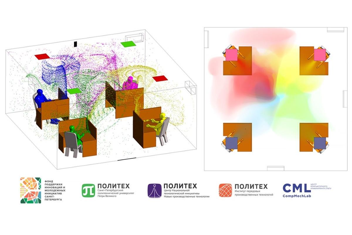 Специалисты Центра НТИ СПбПУ исследовали распространение воздушно-капельных инфекций в офисных помещениях